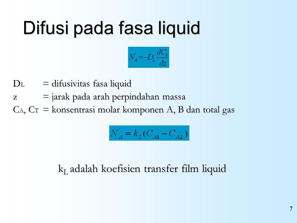 Difusi pada fasa liquid