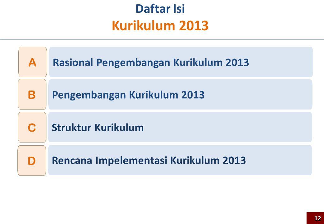 Kurikulum 2013 Daftar Isi A Rasional Pengembangan Kurikulum 2013 B