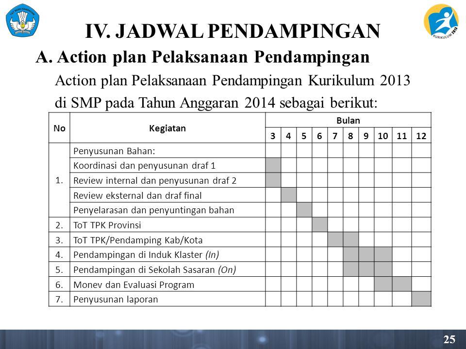 IV. JADWAL PENDAMPINGAN