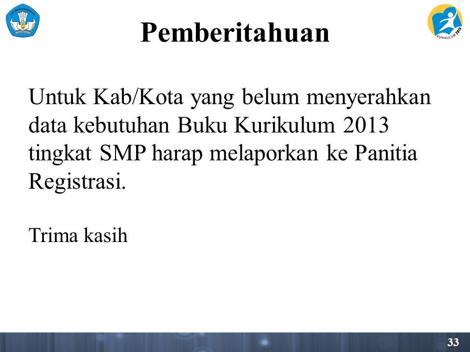 Pemberitahuan Untuk Kab/Kota yang belum menyerahkan data kebutuhan Buku Kurikulum 2013 tingkat SMP harap melaporkan ke Panitia Registrasi.