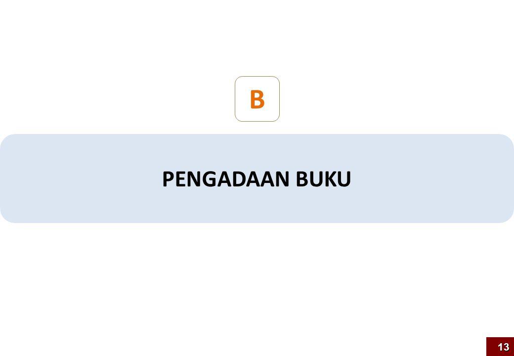 B PENGADAAN BUKU 13