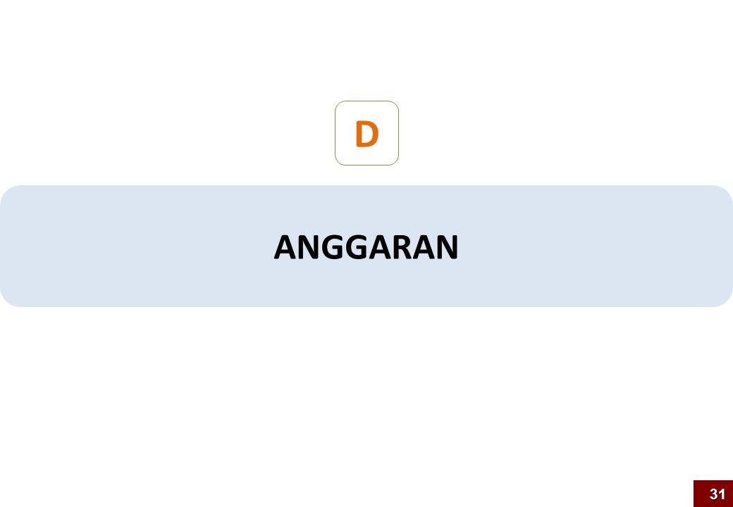 D ANGGARAN 31