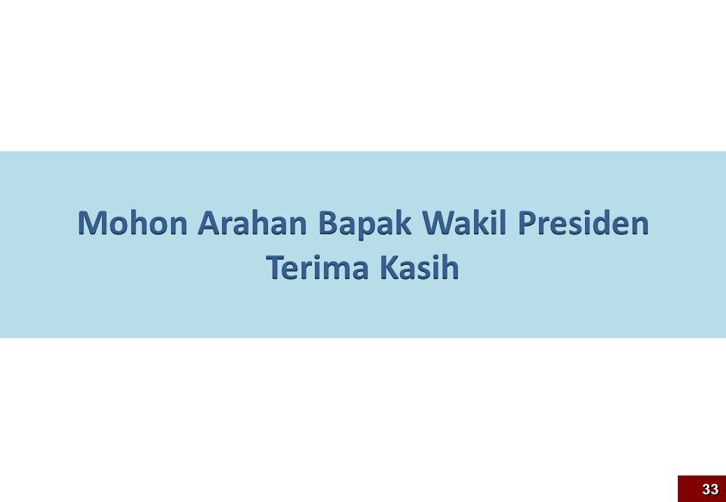 Mohon Arahan Bapak Wakil Presiden