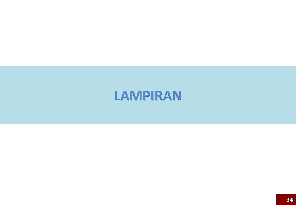 LAMPIRAN 34