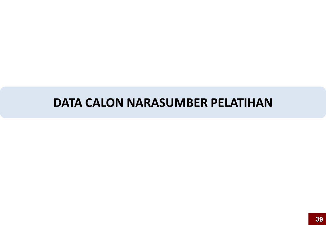 DATA CALON NARASUMBER PELATIHAN