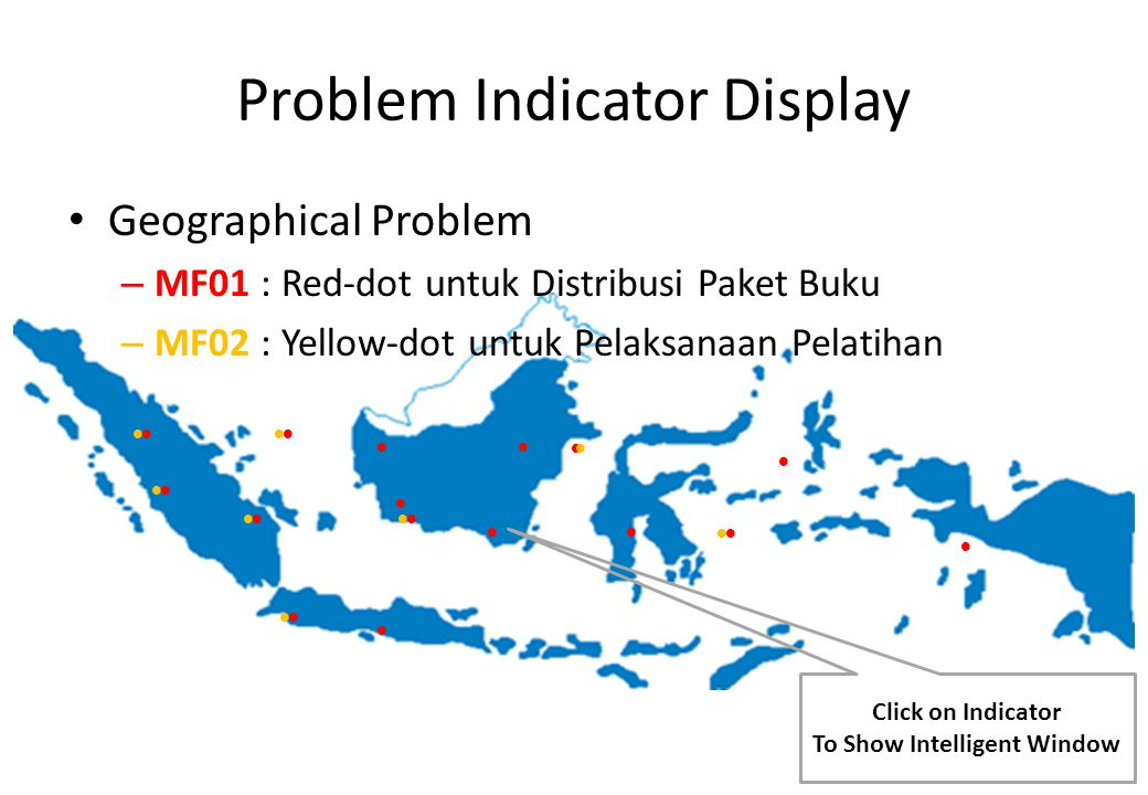 Problem Indicator Display