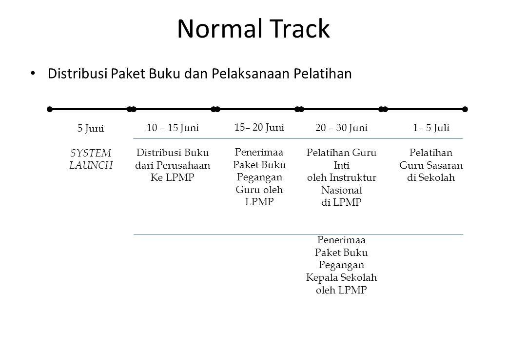 Normal Track Distribusi Paket Buku dan Pelaksanaan Pelatihan 5 Juni