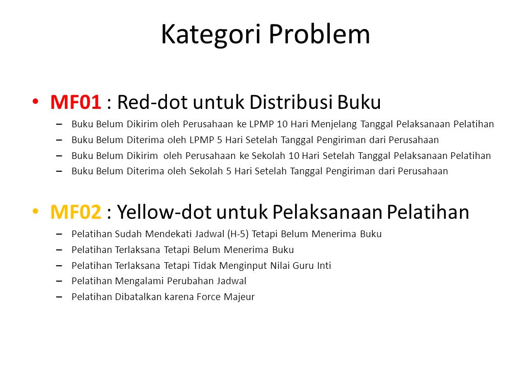 Kategori Problem MF01 : Red-dot untuk Distribusi Buku
