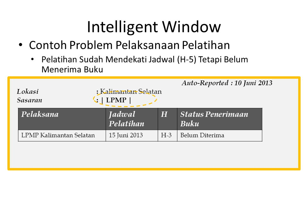 Intelligent Window Contoh Problem Pelaksanaan Pelatihan