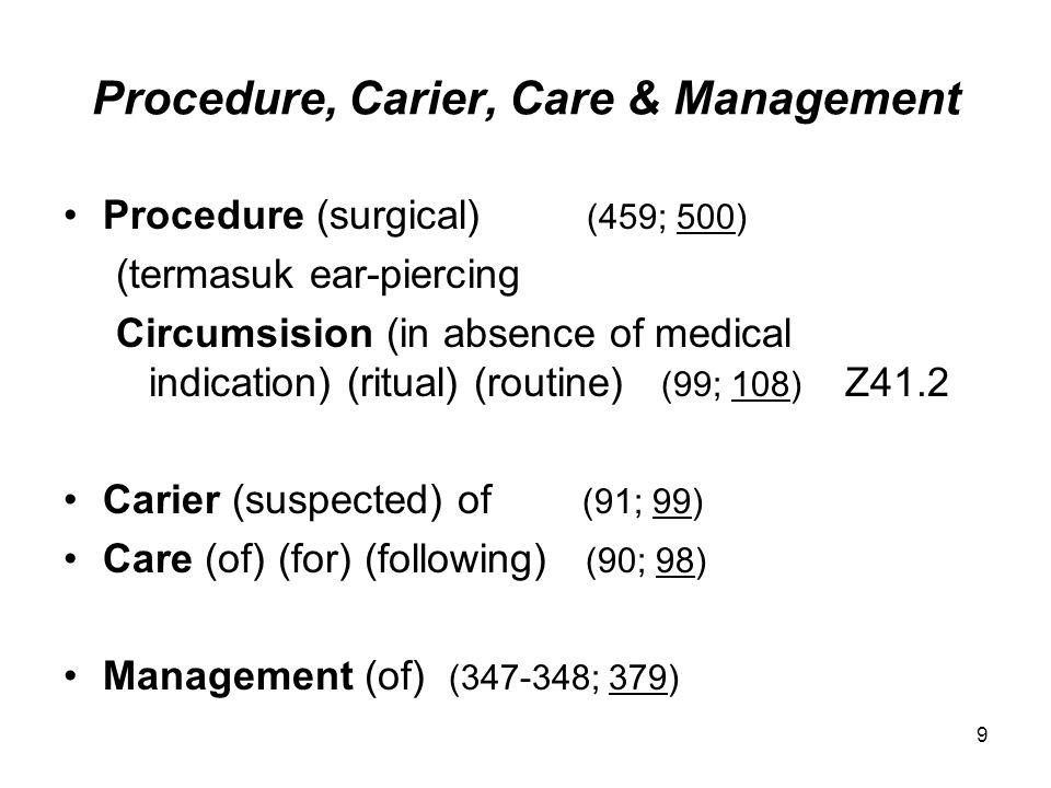 Procedure, Carier, Care & Management