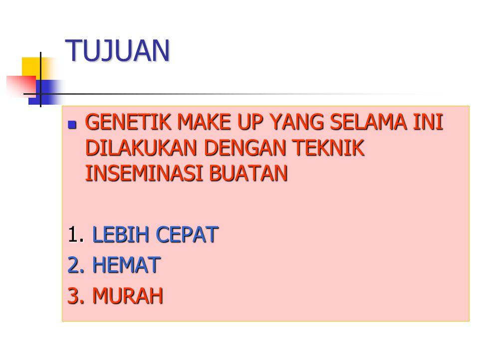 TUJUAN GENETIK MAKE UP YANG SELAMA INI DILAKUKAN DENGAN TEKNIK INSEMINASI BUATAN. 1. LEBIH CEPAT. 2. HEMAT.