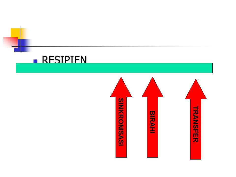 RESIPIEN SINKRONISASI BIRAHI TRANSFER 25