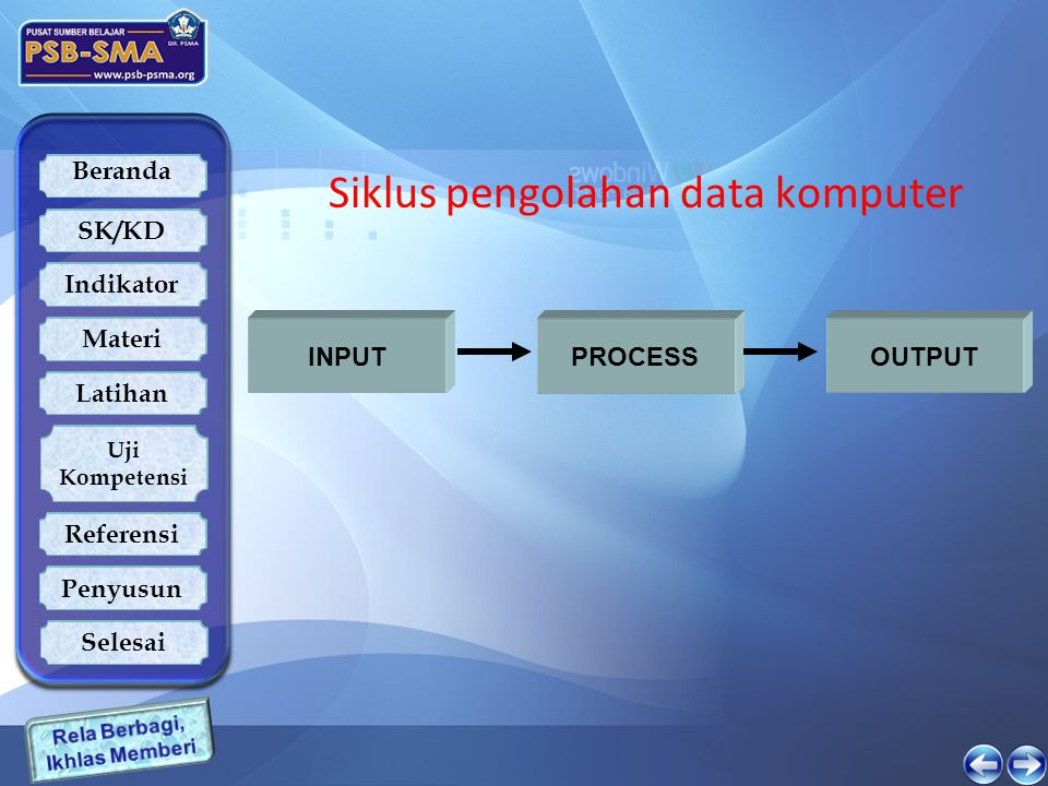 Siklus pengolahan data komputer