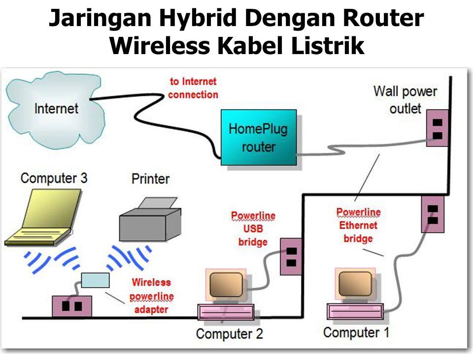 Jaringan Hybrid Dengan Router Wireless Kabel Listrik