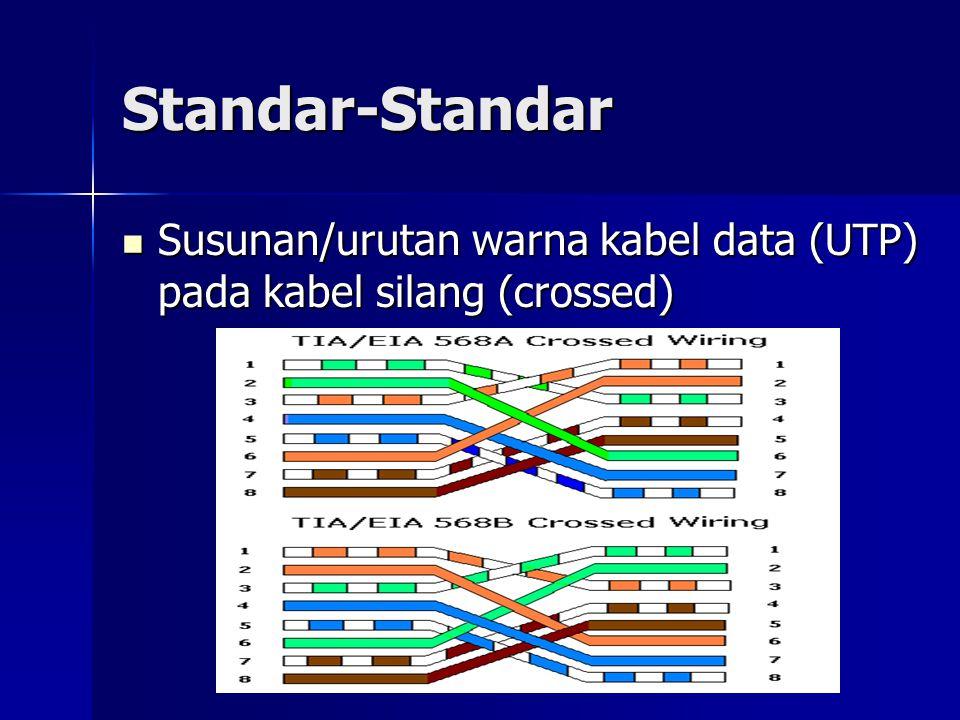 Standar-Standar Susunan/urutan warna kabel data (UTP) pada kabel silang (crossed)