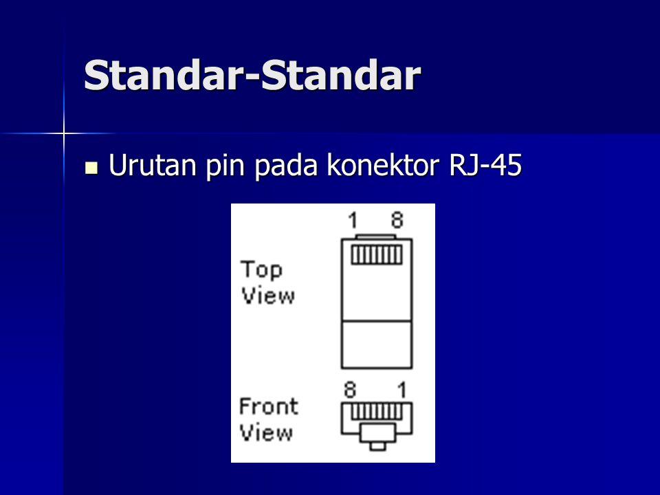 Standar-Standar Urutan pin pada konektor RJ-45