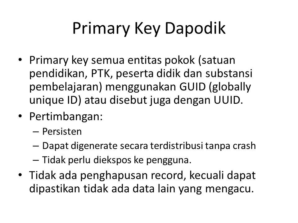 Primary Key Dapodik