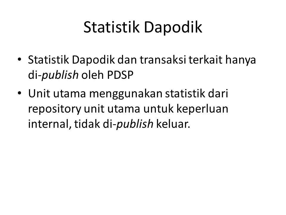 Statistik Dapodik Statistik Dapodik dan transaksi terkait hanya di-publish oleh PDSP.