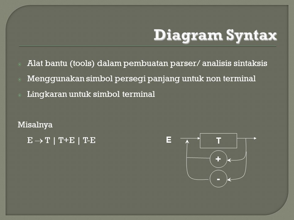 Diagram Syntax Alat bantu (tools) dalam pembuatan parser/ analisis sintaksis. Menggunakan simbol persegi panjang untuk non terminal.