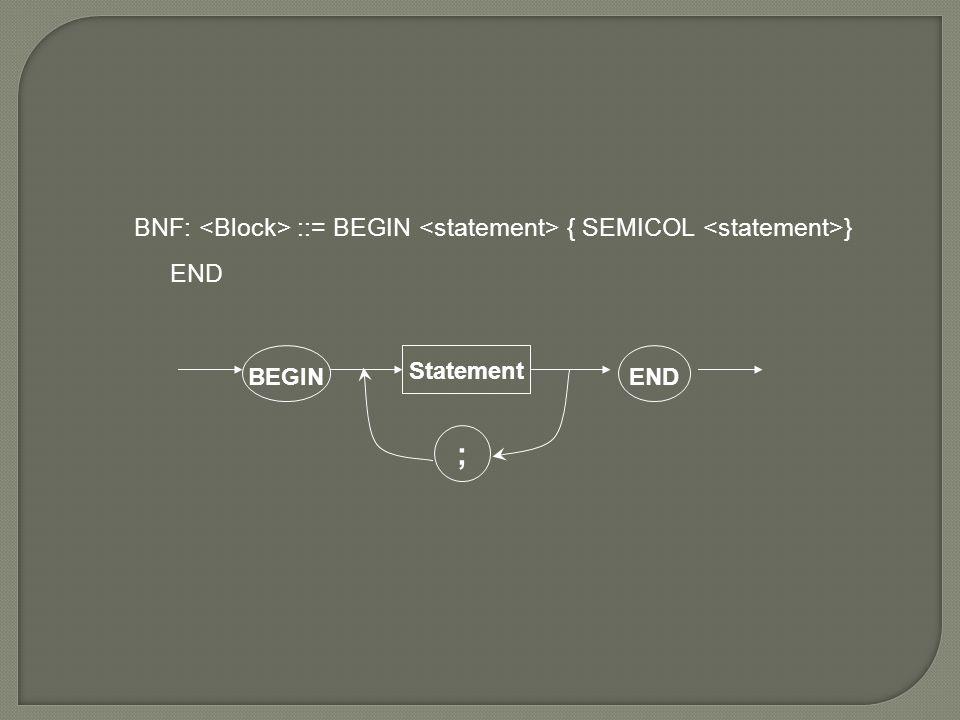 BNF: <Block> ::= BEGIN <statement> { SEMICOL <statement>} END
