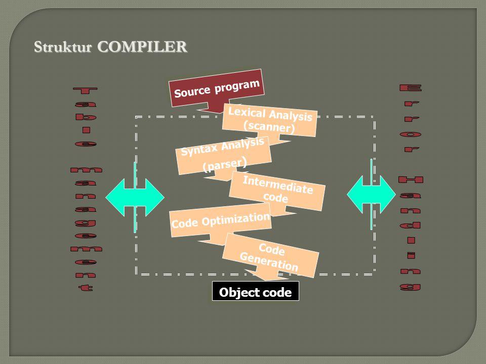 Struktur COMPILER Table management Error Handling Object code