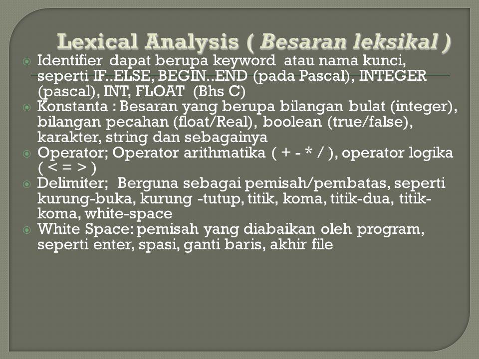 Lexical Analysis ( Besaran leksikal )