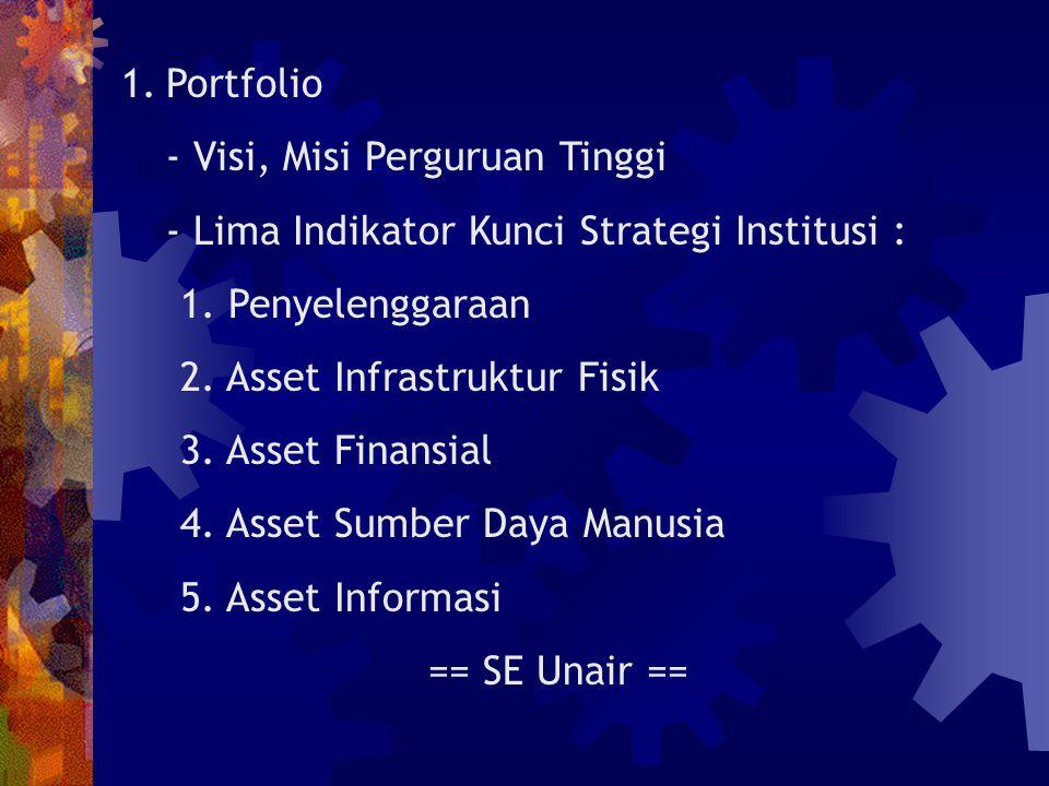 Portfolio - Visi, Misi Perguruan Tinggi. - Lima Indikator Kunci Strategi Institusi : 1. Penyelenggaraan.