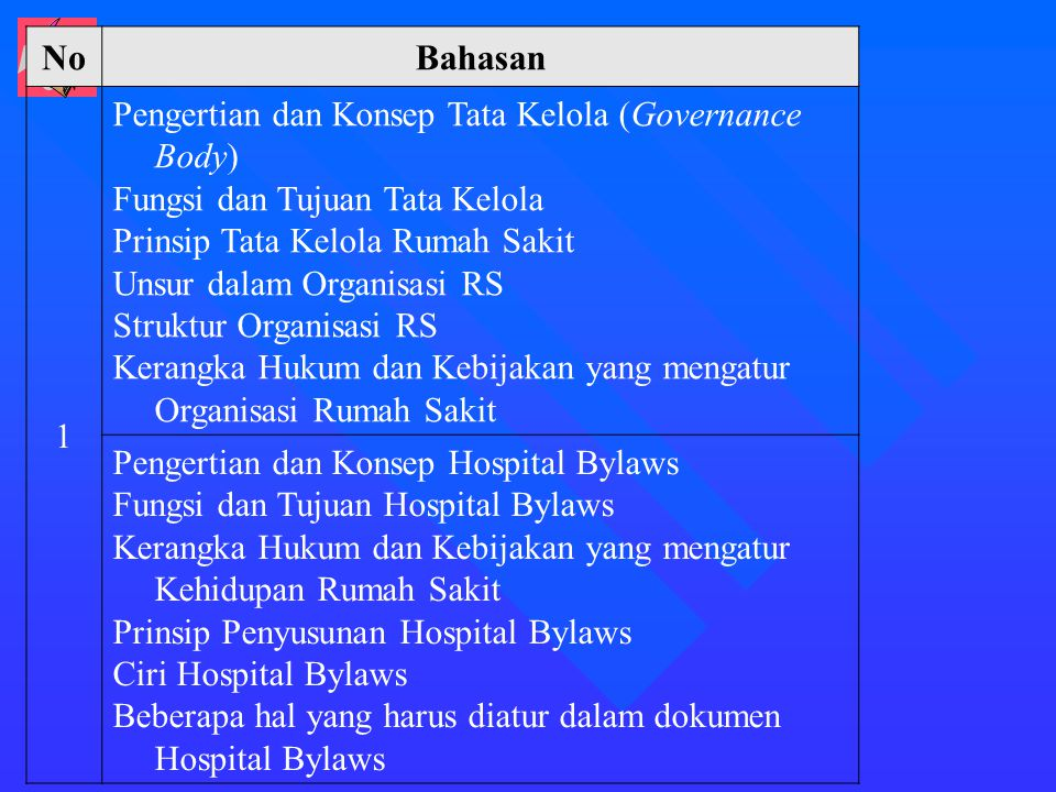 No Bahasan 1 Pengertian dan Konsep Tata Kelola (Governance Body)