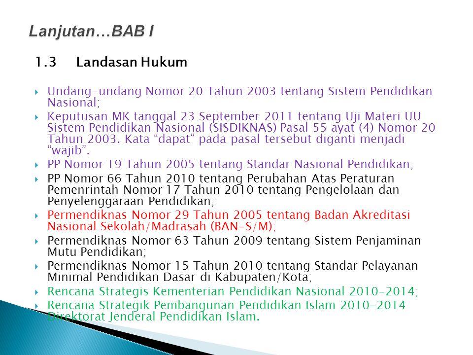 Lanjutan…BAB I 1.3 Landasan Hukum