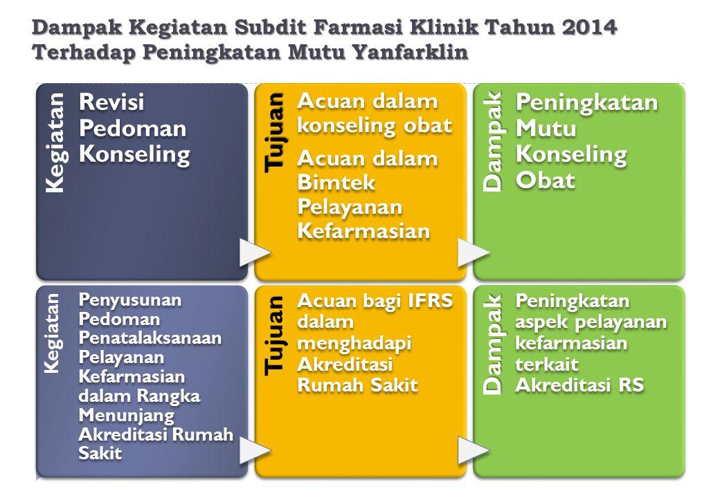 Tujuan Dampak Tujuan Dampak Kegiatan Revisi Pedoman Konseling