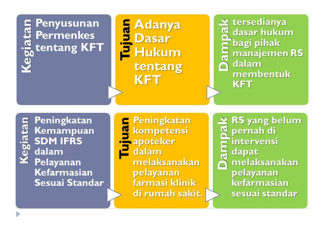 Adanya Dasar Hukum tentang KFT Dampak