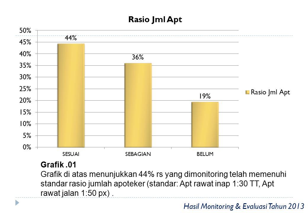Grafik .01