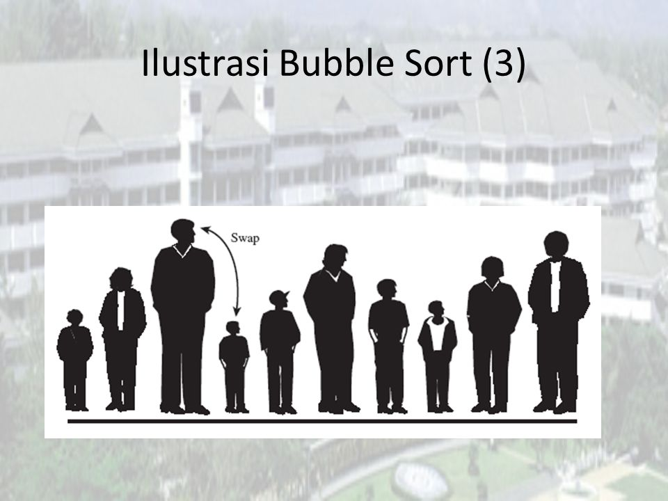 Ilustrasi Bubble Sort (3)