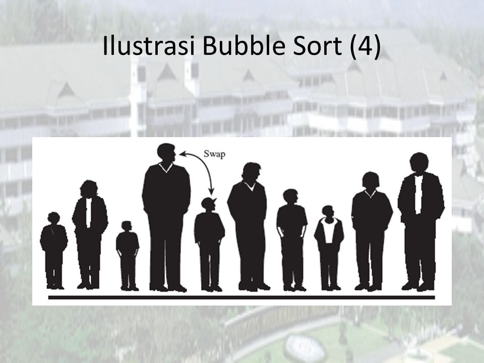 Ilustrasi Bubble Sort (4)