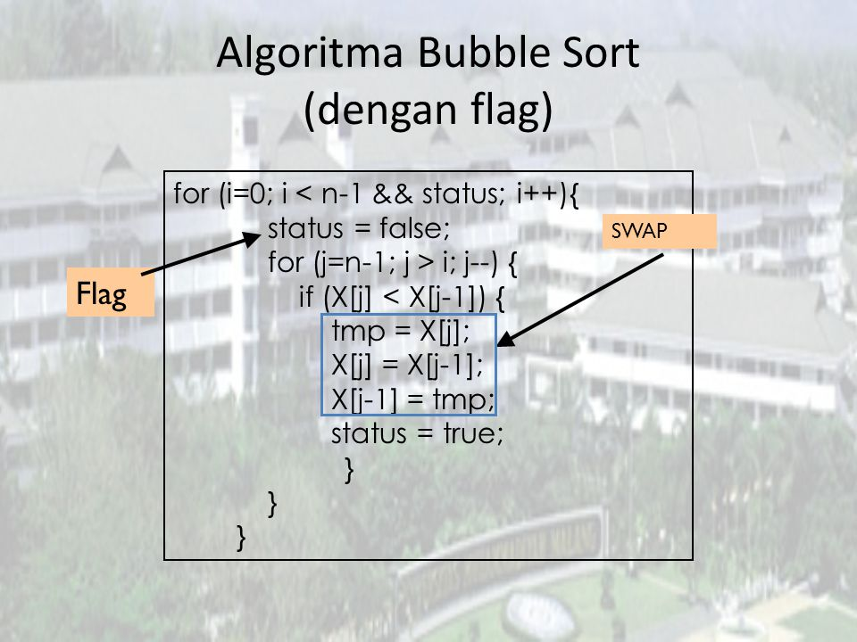 Algoritma Bubble Sort (dengan flag)
