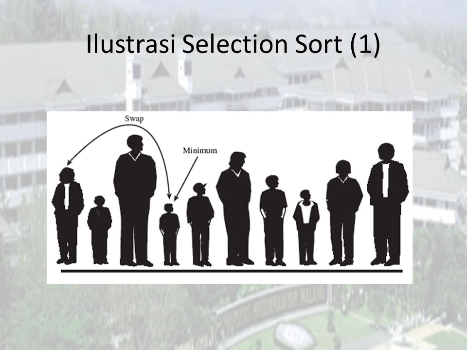 Ilustrasi Selection Sort (1)