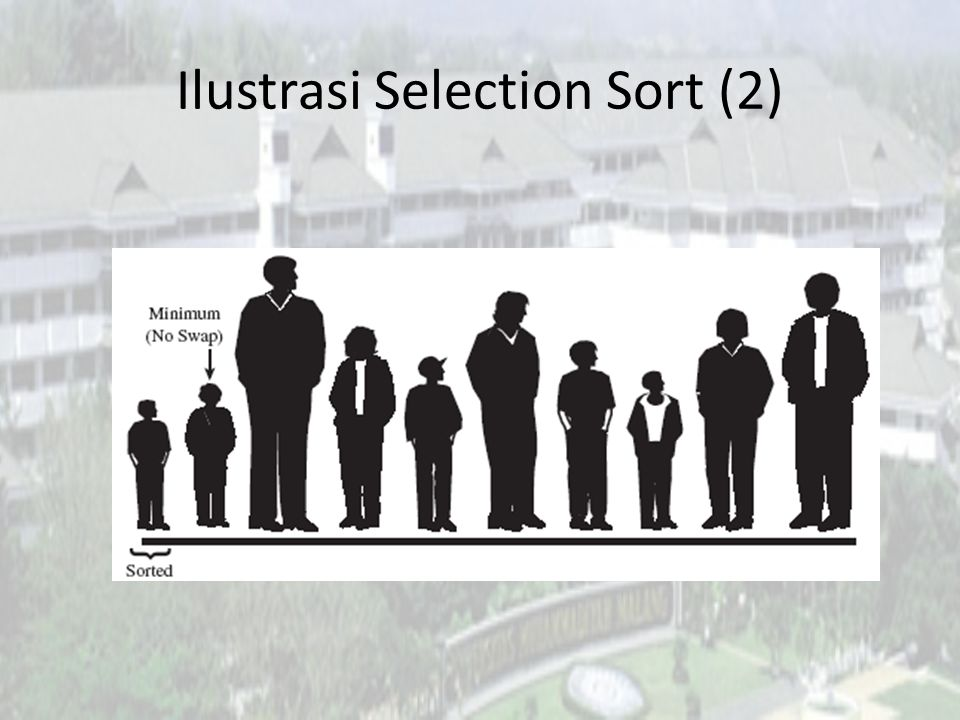 Ilustrasi Selection Sort (2)