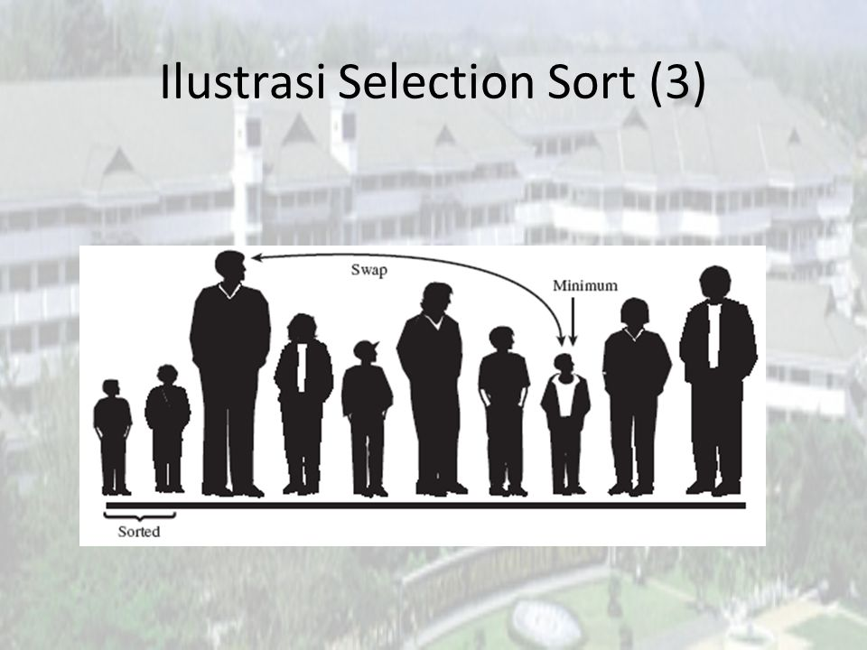 Ilustrasi Selection Sort (3)
