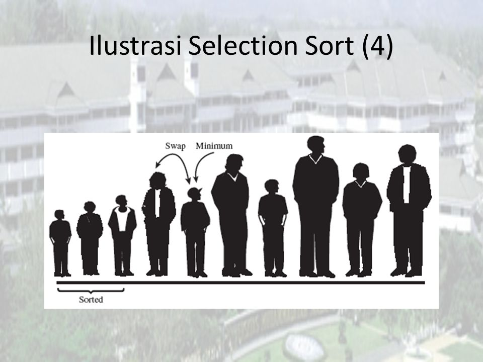 Ilustrasi Selection Sort (4)