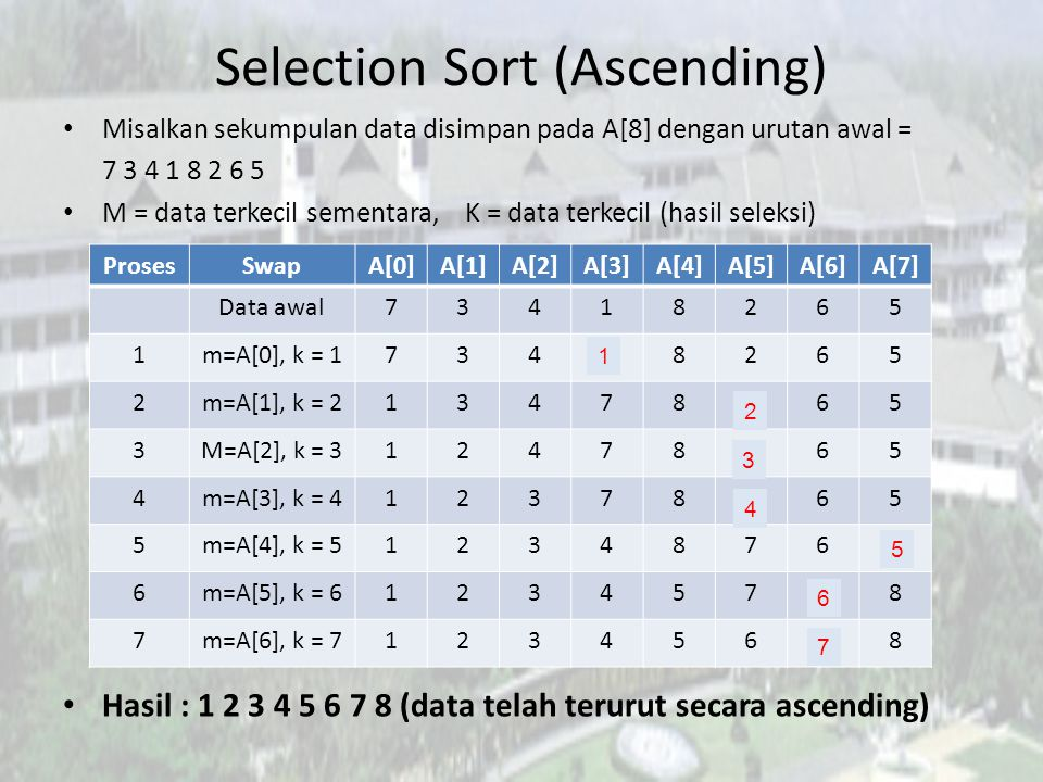 Selection Sort (Ascending)