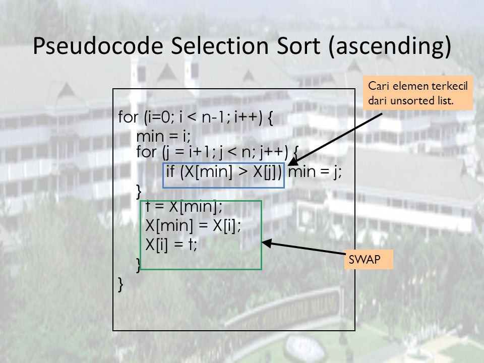 Pseudocode Selection Sort (ascending)