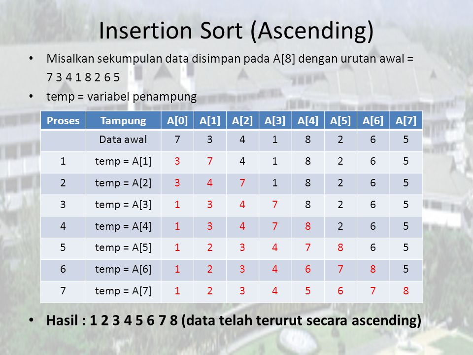 Insertion Sort (Ascending)