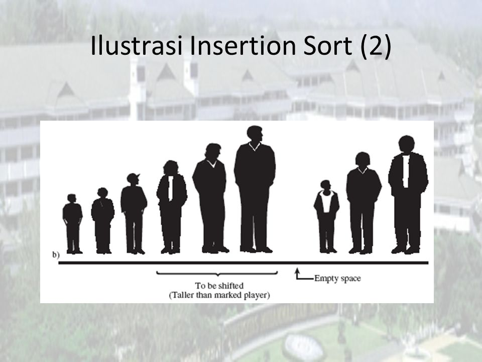 Ilustrasi Insertion Sort (2)