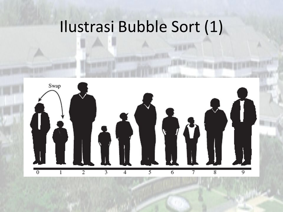 Ilustrasi Bubble Sort (1)