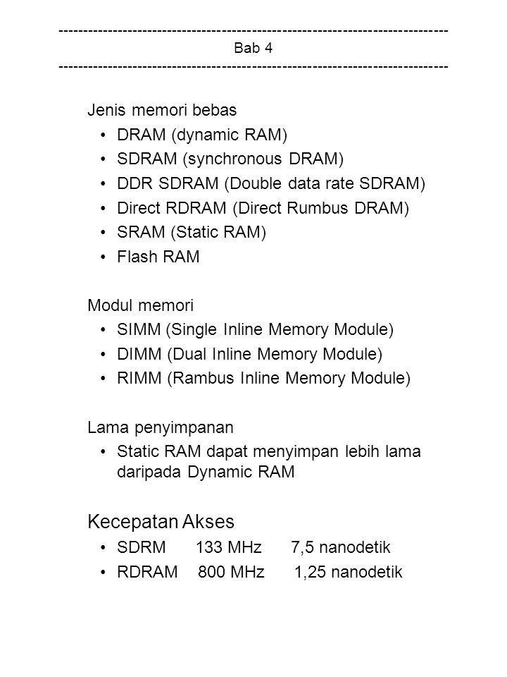 Kecepatan Akses Jenis memori bebas DRAM (dynamic RAM)