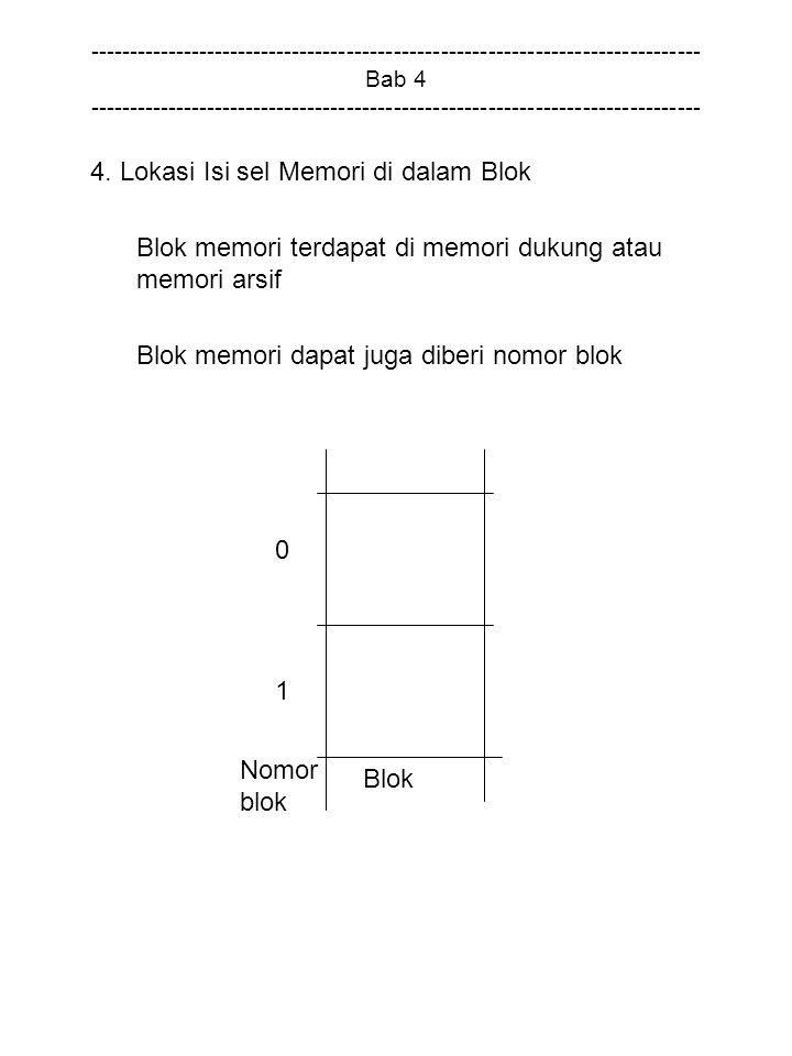 4. Lokasi Isi sel Memori di dalam Blok