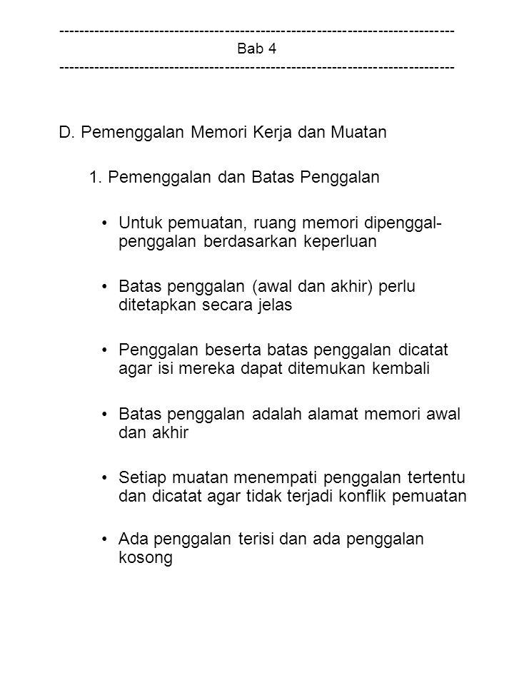D. Pemenggalan Memori Kerja dan Muatan
