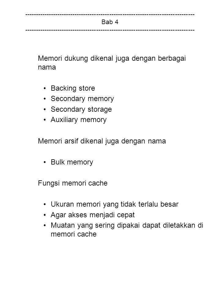 Memori dukung dikenal juga dengan berbagai nama