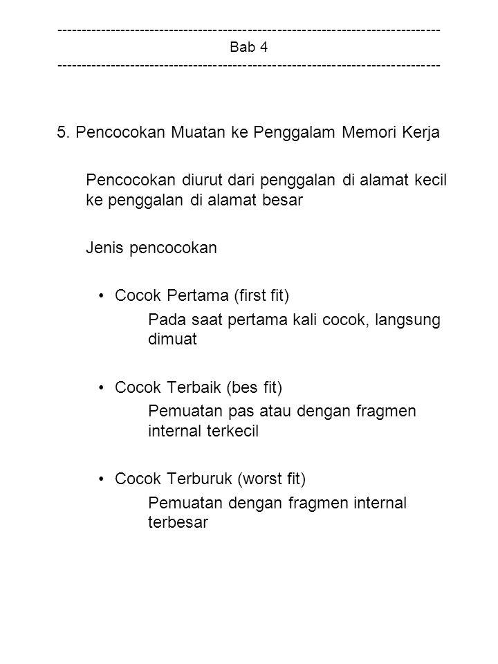 5. Pencocokan Muatan ke Penggalam Memori Kerja