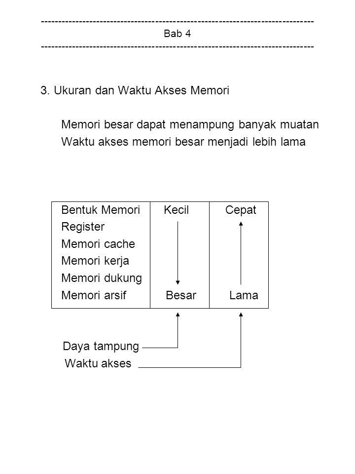 3. Ukuran dan Waktu Akses Memori
